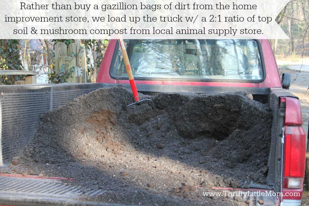 Raised Garden Bed Soil Compost Ratio